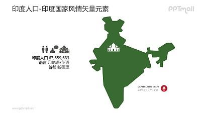 印度人口概况/印度地图-印度国家风情PPT图像素材下载