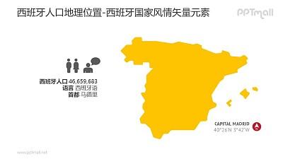 西班牙人口区域概况-西班牙国家风情PPT图像素材下载