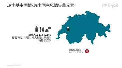 瑞士地图/瑞士人口概况-瑞士国家风情PPT图像素材下载