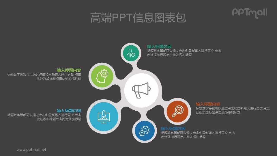 营销策略之1-5总分关系PPT图示素材下载