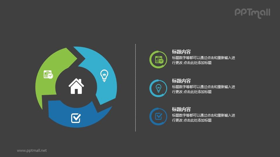 3部分循环关系PPT图示素材下载