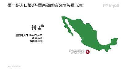 墨西哥人口地理位置概况-墨西哥国家风情PPT图像素材下载