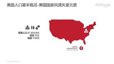 美国人口基本概况/美国地图区域-美国国家风情PPT图像素材下载