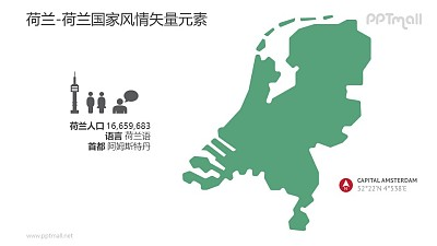 荷兰人口概况/荷兰国家地图-荷兰国家风情PPT图像素材下载
