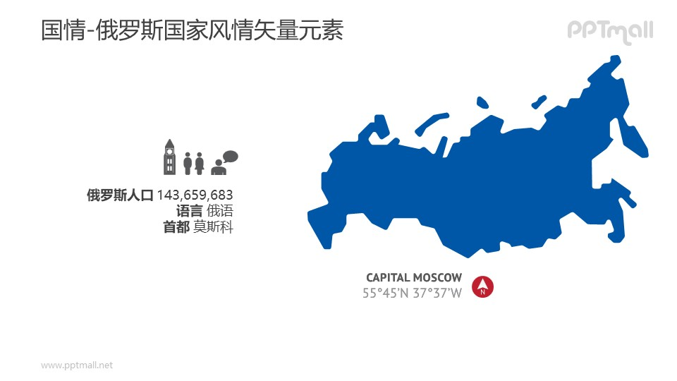 俄罗斯人口概况和俄罗斯地图-俄罗斯国家风情PPT图像素材下载