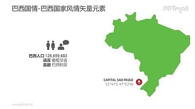 巴西人口概况和巴西地图-巴西国家风情PPT图像素材下载