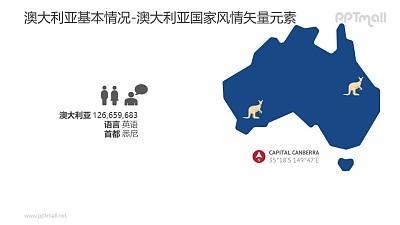 澳大利亚人口概况和地图-澳大利亚国家风情PPT图像素材下载
