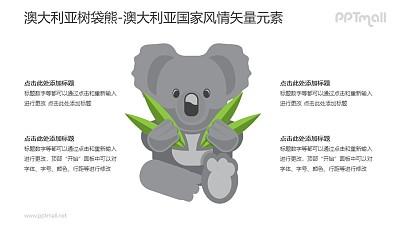 澳大利亚树袋熊-澳大利亚国家风情PPT图像素材下载