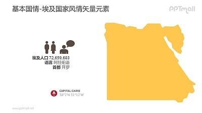 埃及地图和埃及人口概况-埃及国家风情PPT图像素材下载