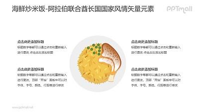 海鲜炒米饭-阿拉伯联合酋长国国家风情PPT图像素材下载