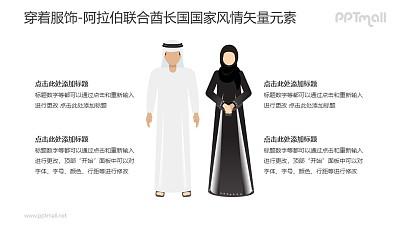穿着服饰-阿拉伯联合酋长国国家风情PPT图像素材下载