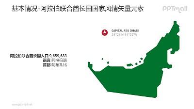 阿拉伯联合酋长国人口概况和地图-阿拉伯联合酋长国国家风情PPT图像素材下载
