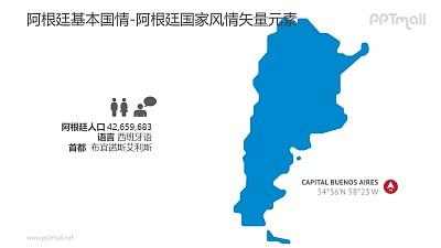 阿根廷人口概况和地图-阿根廷国家风情PPT图像素材下载