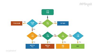 网络技术流程图PPT图示素材下载