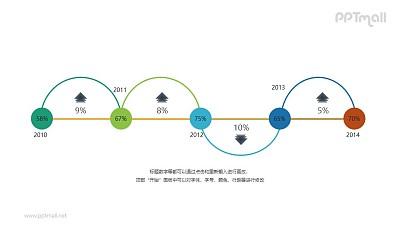 带升降关系的时间节点PPT图示素材下载