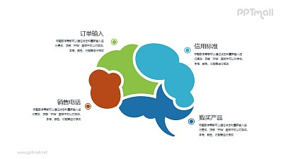 分成4块的大脑PPT拼图图示素材下载