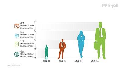 职业晋升的步骤PPT图示下载
