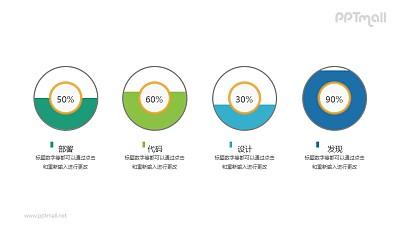 不同水位的圆形数据图表PPT图示素材下载