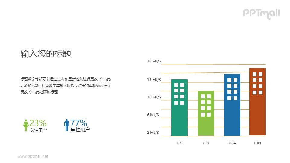 建筑物形态的柱状图PPT数据图表素材下载