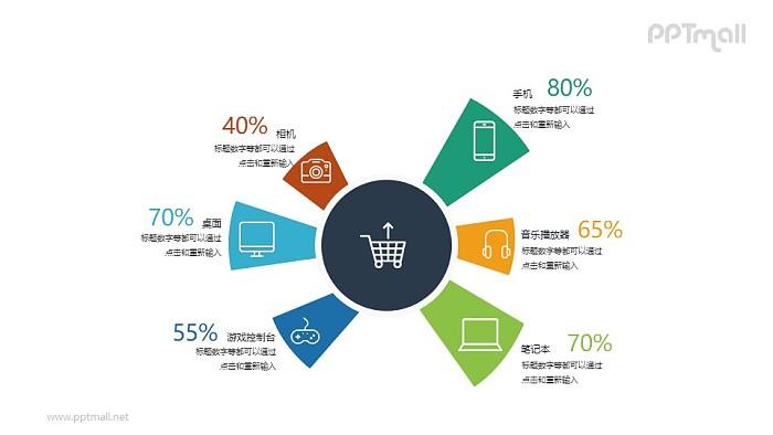 购物分析PPT模板下载