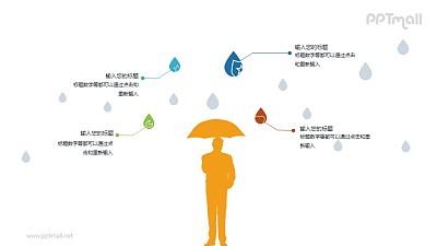 安全/保障/保险PPT图示素材下载