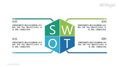 SWOT图示PPT素材下载