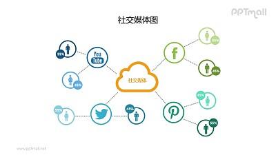 社交网络网状图PPT素材下载
