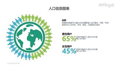 人口信息PPT图表素材下载