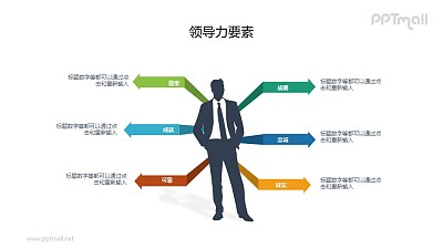 商务人物多维度解释PPT素材下载