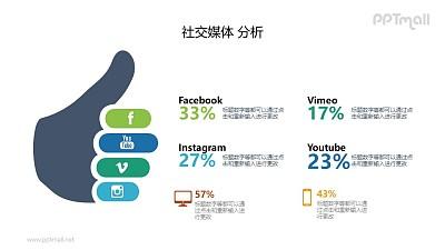 社交媒体点赞分析PPT素材下载