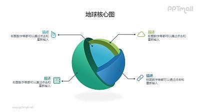 3D地壳模型PPT素材下载