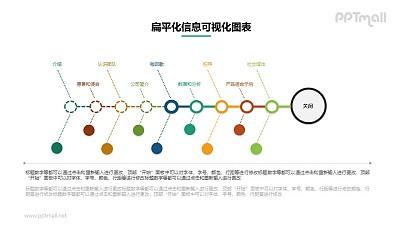 彩色的扁平化鱼骨图PPT素材下载