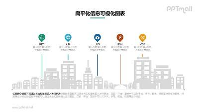 给城市里的高楼大厦标上地标PPT素材下载
