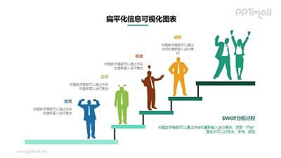 商务人物阶梯递进的PPT素材下载