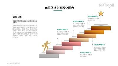 职业晋升步骤图PPT素材下载