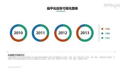 多个圆环饼图组合PPT数据图示下载