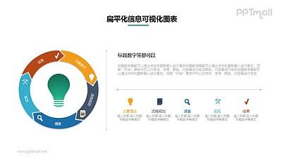 五部分循环图PPT素材下载