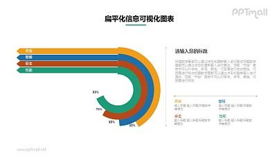 彩色的圆环图PPT数据图示素材下载