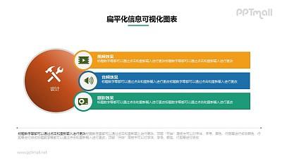 总分关系文字列表PPT素材下载