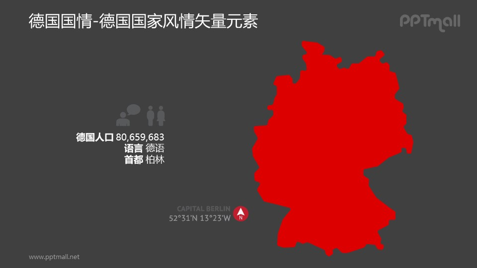 德国人口概况和地理区划-德国国家风情PPT图像素材下载