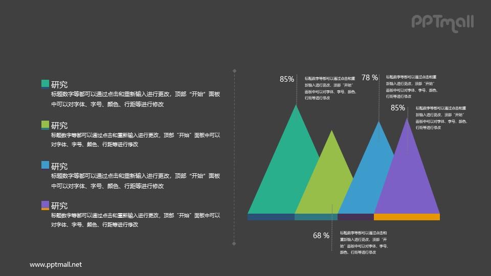 火山图PPT数据图表素材下载