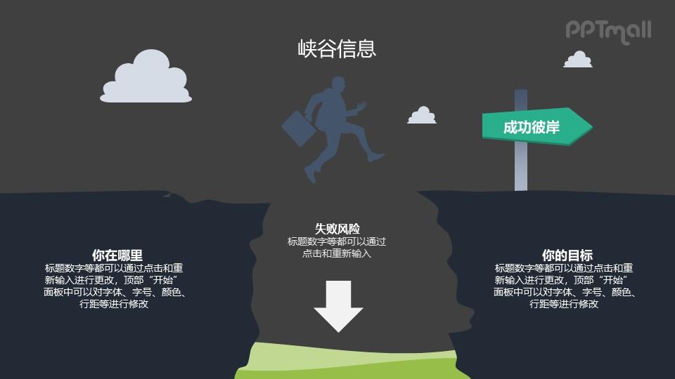商业风险PPT概念图素材下载