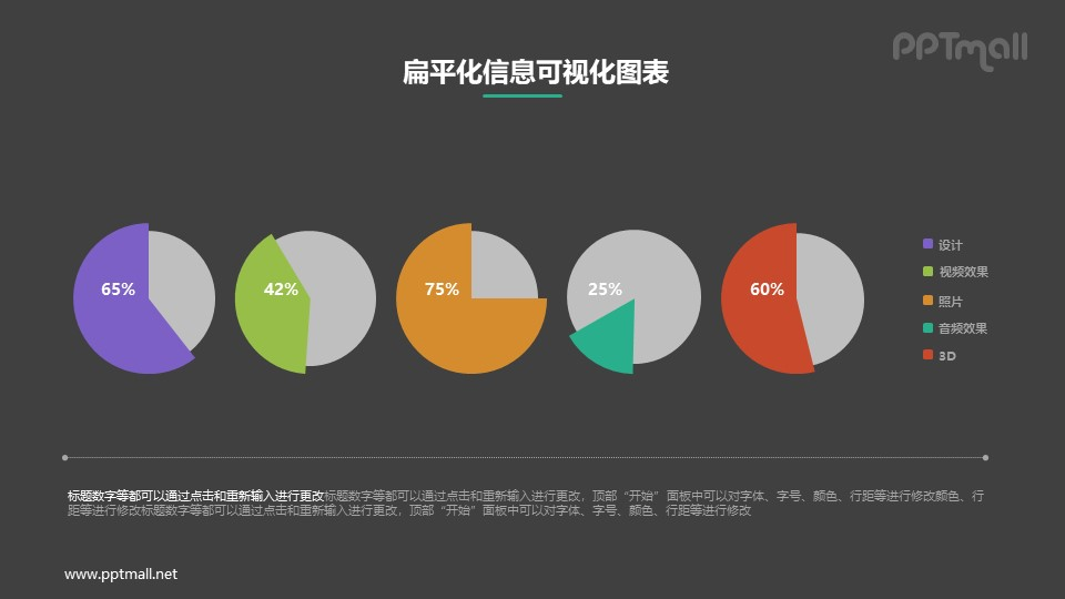 五个饼图PPT数据素材下载