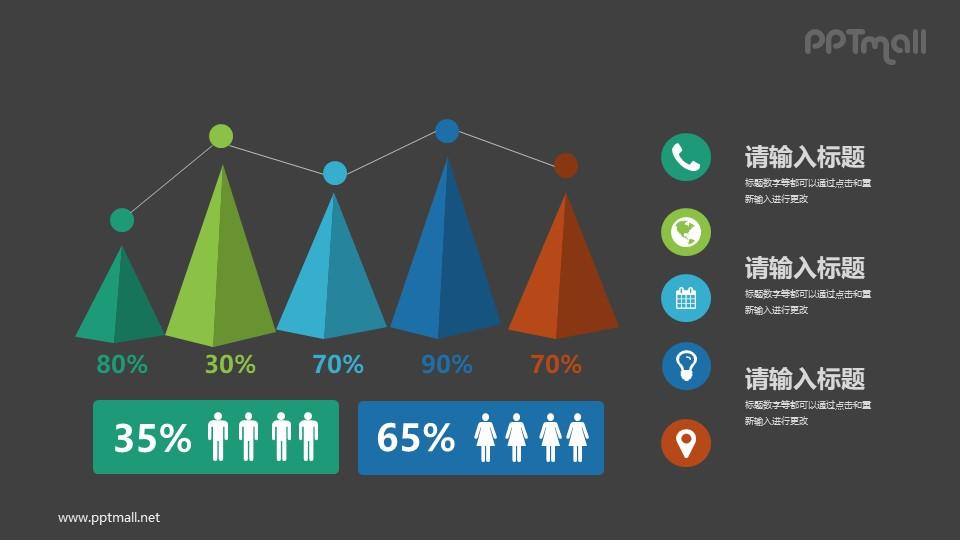 男女对比数据的小山柱状图PPT素材下载