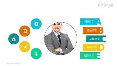 职场人物的技能标签PPT模板素材下载