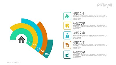 五要素的圆环图PPT模板素材下载