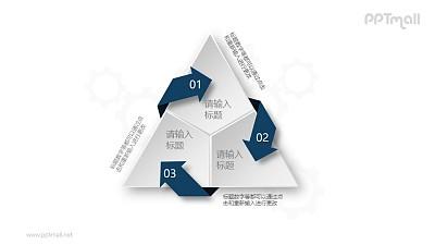 三角形循环关系PPT素材图示下载