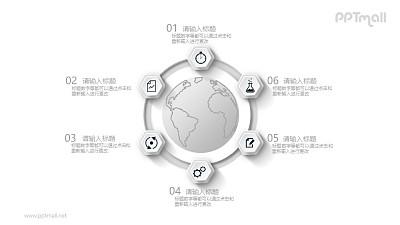 地球仪分析PPT素材图示下载