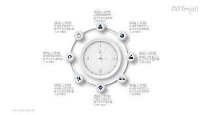 根据不同时间安排需要做的事情PPT素材图示下载