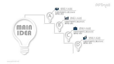 创意想法的进阶过程PPT素材图示下载